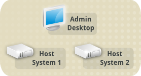 Tls small admin desktop and both hosts.png